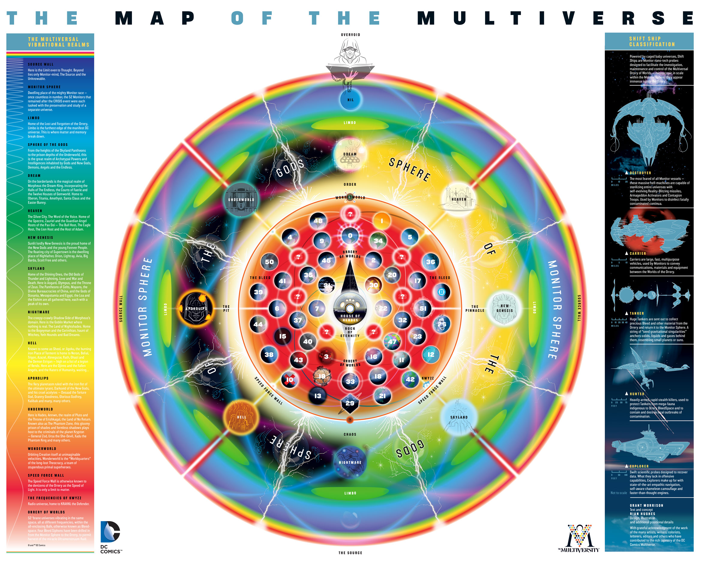 Image result for New 52 Multiverse