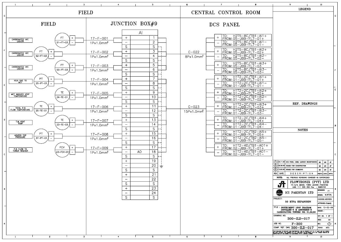 Iec Cable Wiring Diagram