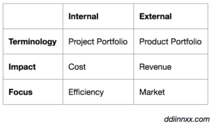 taking-in-house-product-to-market-int-ext