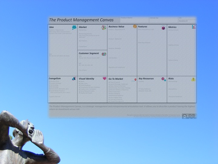 Using Product Management Canvas for Your Product