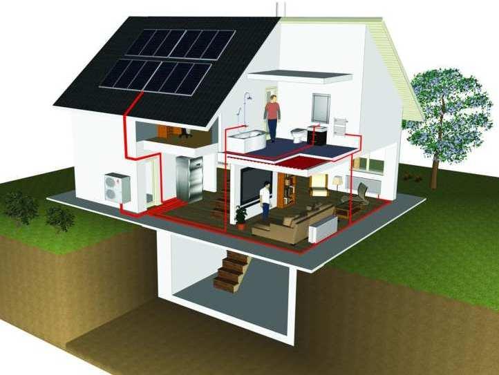 Duurzaam leven is energieneutraal bouwen for Energieneutraal bouwen