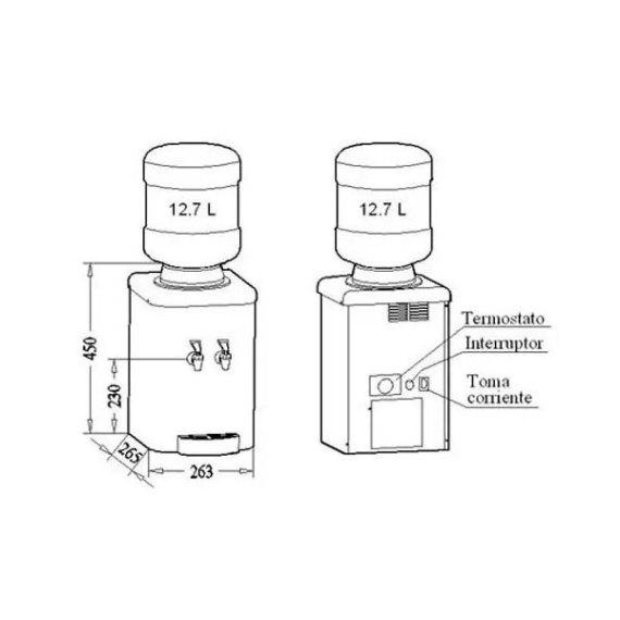 Esquema visual del dispensador de agua M-33
