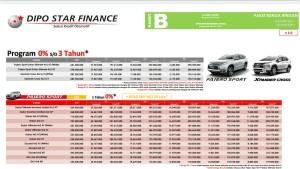 Promo Kredit Bunga Murah 0 Persen Pajero Sport Facelift