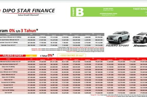 Promo Kredit Termurah Pajero Sport Facelift Bunga 0