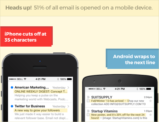 Automotive Email Subject Lines Mobile Tips