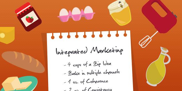 Recipe For Dealership Integrated Marketing