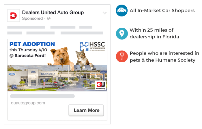 Facebook Ad Microtargeting Example: In-Market Animal Lover