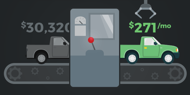 Game-Changer: New Monthly Payments Will Transform Dealer Craigslist Ads Forever