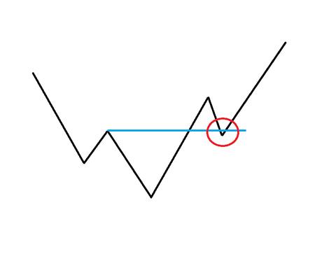 基本パターン5