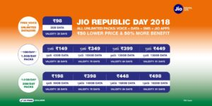 Jio Republic Day 2018 Offer