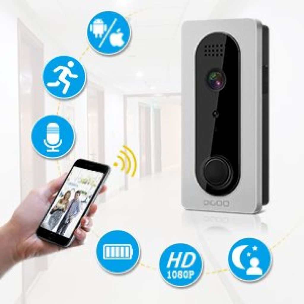 Amazon.com: Wifi Video Doorbell, DIGOO SB-XYA 5 in 1 Ring Video Doorbell with Pir Motion Detection, HD 1080P Camera Image, Night Vision, Two-Way Talk, Phone Ring, Cloud Service Available, App Control: Home Improvement