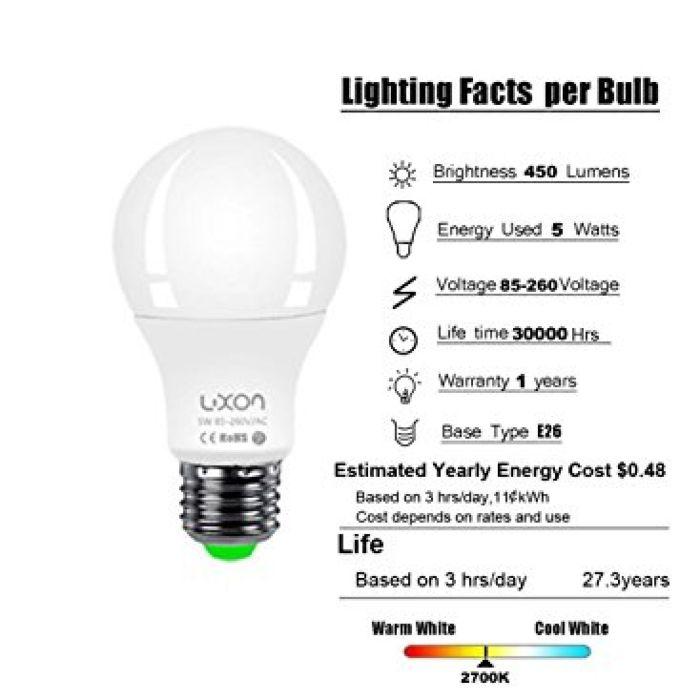 Amazon.com: Motion Sensor Light Bulb Dusk to Dawn 5W Radar Motion Detector Light E26 Base A19 Indoor Outdoor Light Bulbs Soft White 2700K 450 Lumens LED Bulbs By LUXON: Home & Kitchen