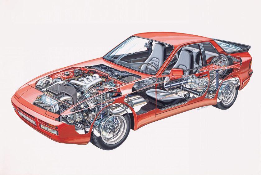 1986 & 1987 Porsche 944 Turbo Cutaway
