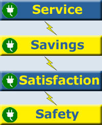 service, savings, satisfaction, safety