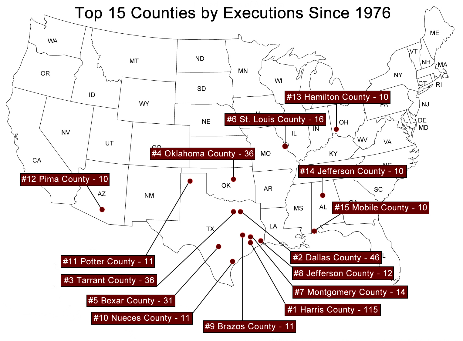 Executions by County