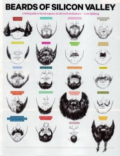 it-beard