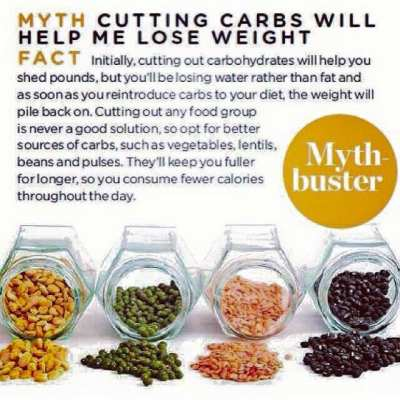 MYTH: Cutting Carbs Will Help Me Lose Weight