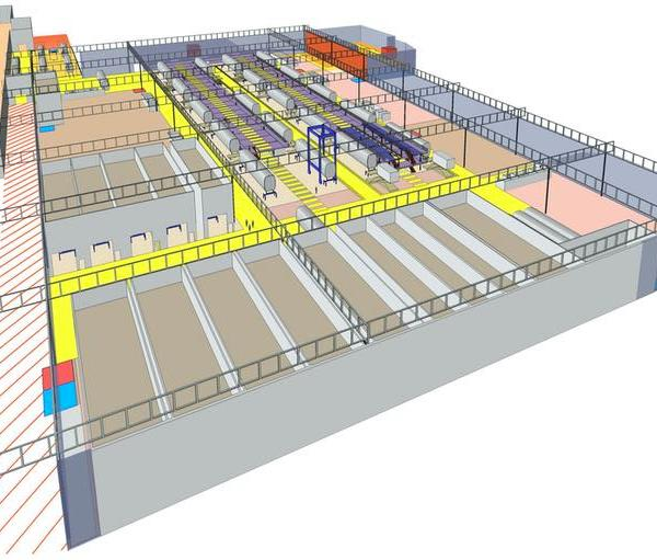 programmation site industriel