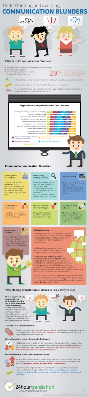 Communication Blunders