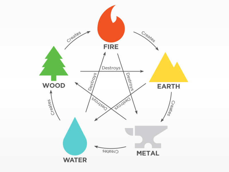 Can This Change Your Life? Understanding Energy.
