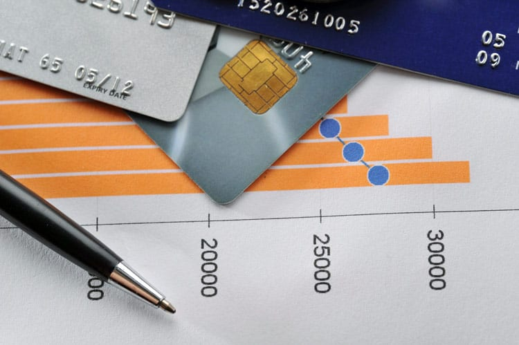 The interest you'll pay from month to month is roughly the apr/12. Credit Card Interest Rate Types And How To Calculate