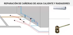 reparacion-de-cañerias-agua