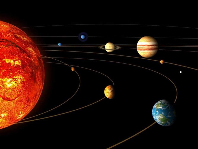 '100 new planets discovered beyond our solar system ...