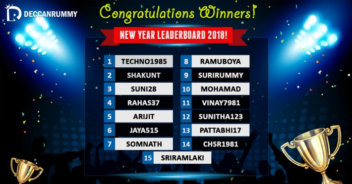New Year Leaderboard
