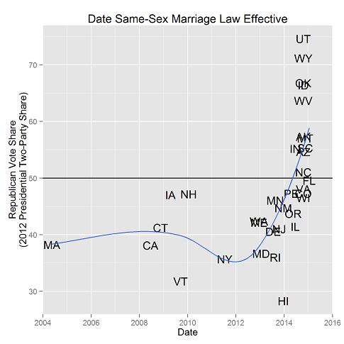 samesex.pre201506.s