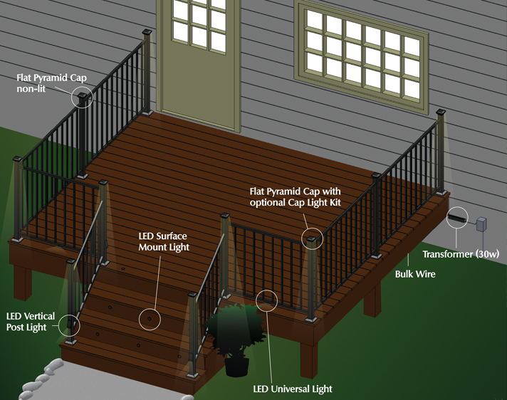 fortress accents led post cap and deck