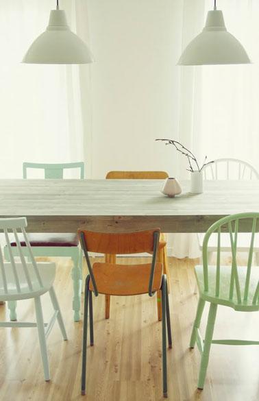 Peinture Vert DEau Une Couleur Dco Pour Salon Et Cuisine