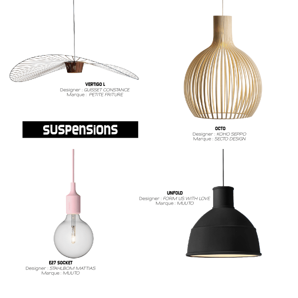 Silvera : Sélection des plus jolies lampes design