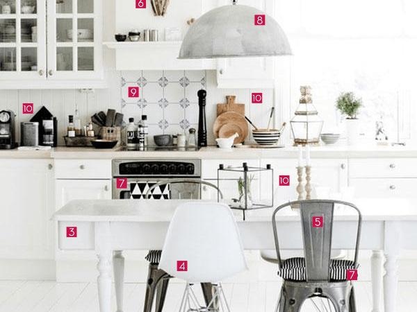 Get the look : 10 idées déco pour une jolie cuisine scandinave