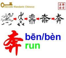 pictogram of 奔