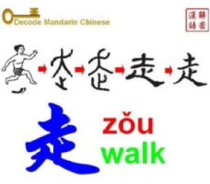 Pictogram of 走 walk