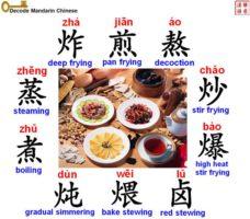 Cooking methods 烹饪方法