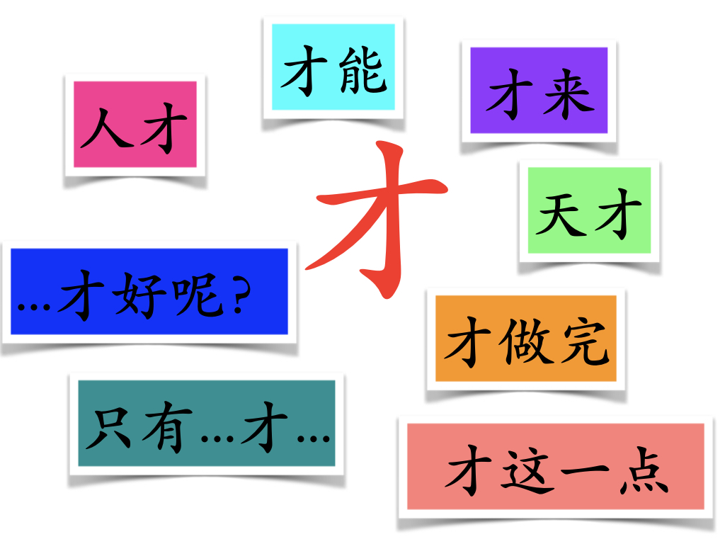 How to use 才?