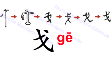 Component 戈 dagger-axe, halberd
