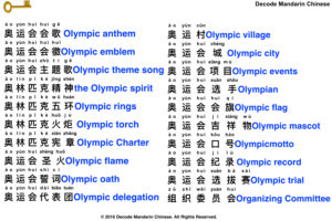 Olympics related words