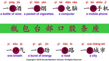 Very frequently used Chinese classifiers and examples