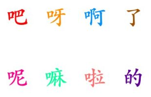 Types of auxiliary words in Chinese