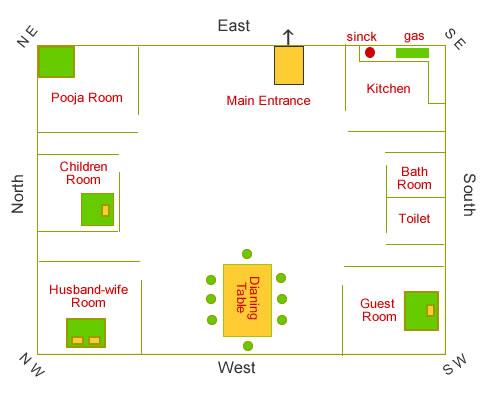 Pooja Room Vastu Tips And Remedies Things You Must Know