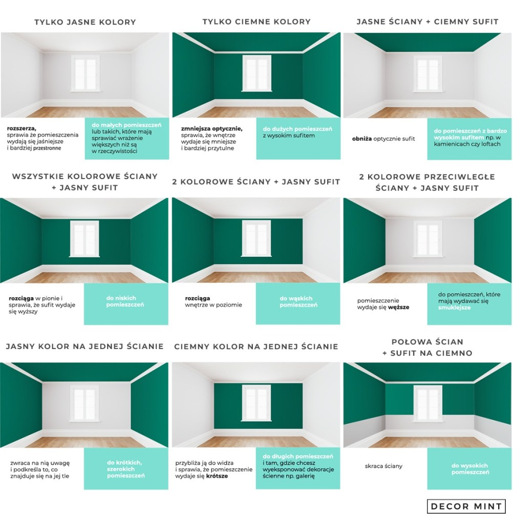 Proporcje pomieszczenia jak zmienić je za pomocą kolorów ścian