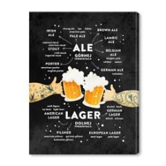 rodzaje-piwa-obraz-na-plotnie