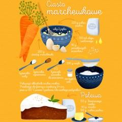 Ilustracja - przepis na ciasto marchewkowe