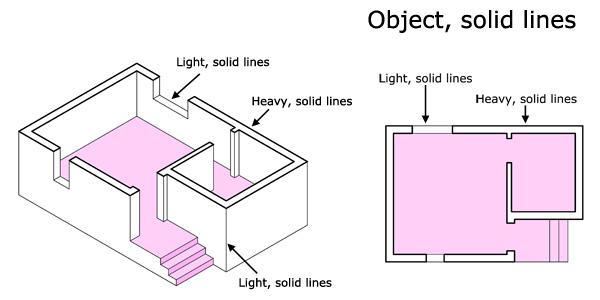 Computer Floor How Draw Plans