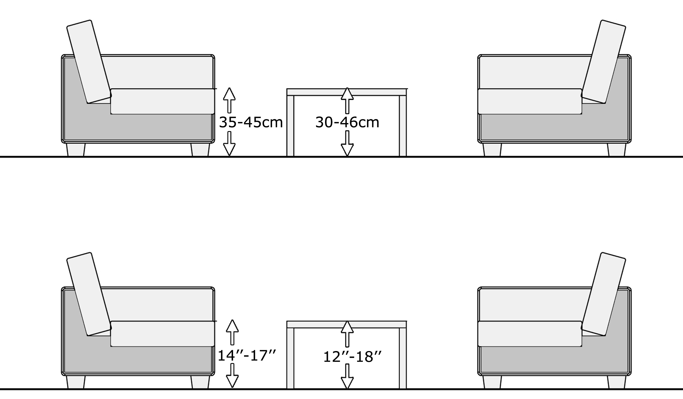 title | Normal Coffee Table Height