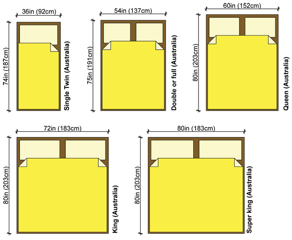 Bed Sizes Australia Measurements Dimensions In Mattress Size