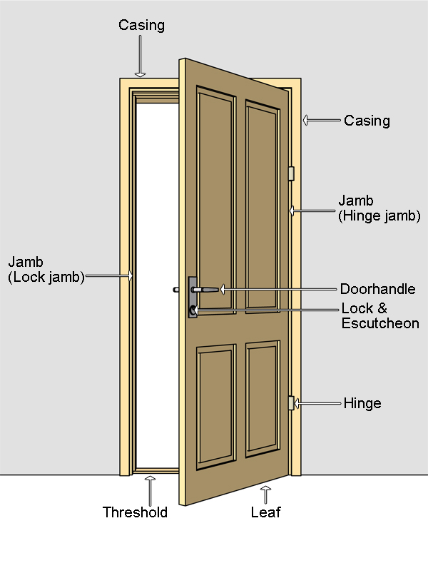 Image Result For Whats The Difference Between Single Hung And Double Hung Windows