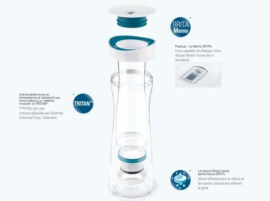 carafe filtrante design Fill & Serve by Brita